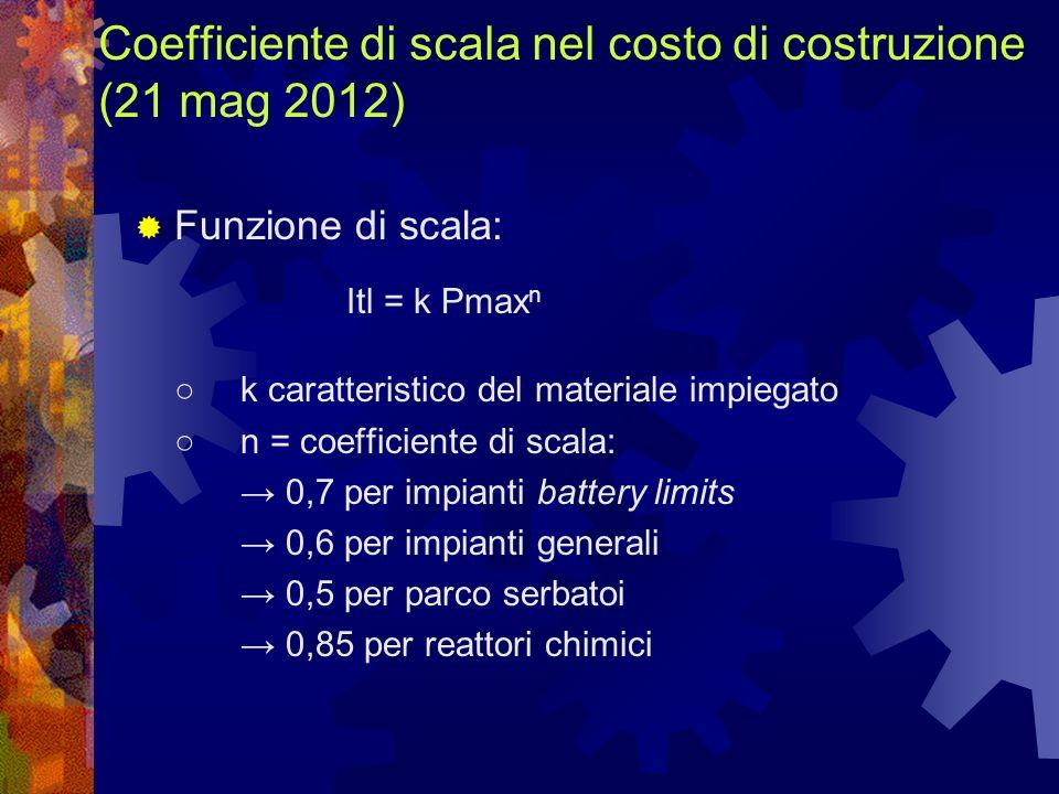Coefficiente di scala nel costo di costruzione (21 mag 2012) Funzione di scala: Itl = k Pmax n k caratteristico del materiale impiegato n = coefficiente di scala: 0,7 per impianti battery limits 0,6 per impianti generali 0,5 per parco serbatoi 0,85 per reattori chimici