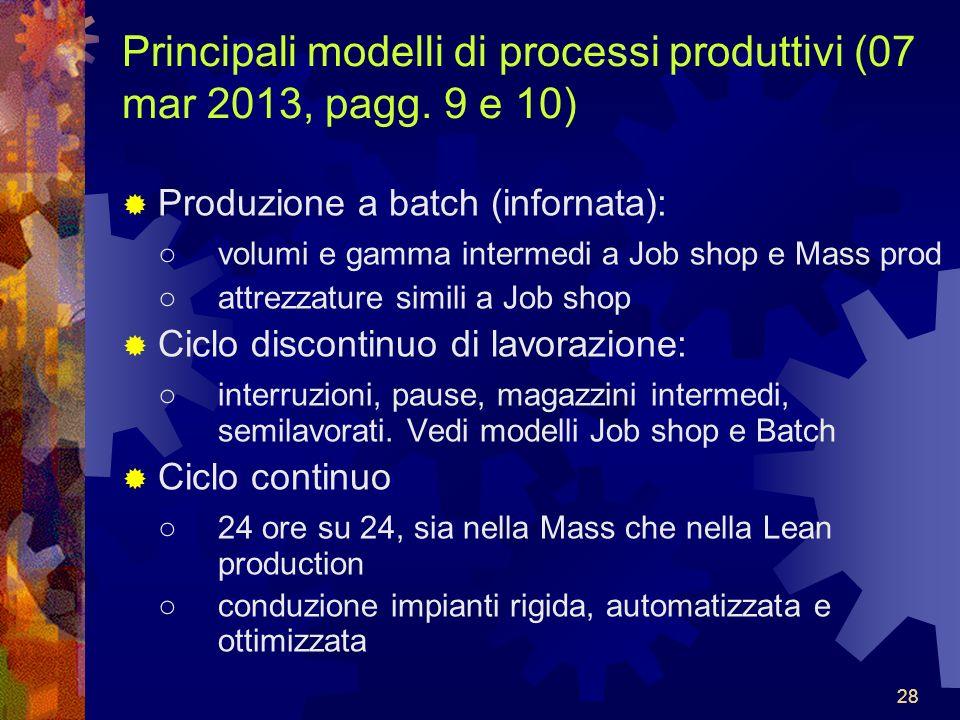 28 Principali modelli di processi produttivi (07 mar 2013, pagg.