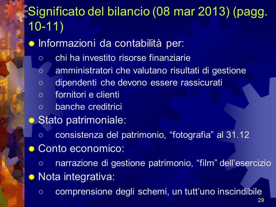 29 Significato del bilancio (08 mar 2013) (pagg.