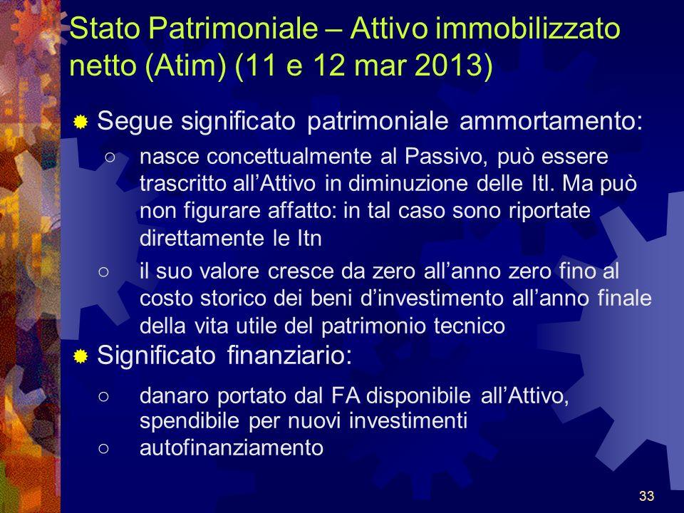 33 Stato Patrimoniale – Attivo immobilizzato netto (Atim) (11 e 12 mar 2013) Segue significato patrimoniale ammortamento: nasce concettualmente al Passivo, può essere trascritto allAttivo in diminuzione delle Itl.