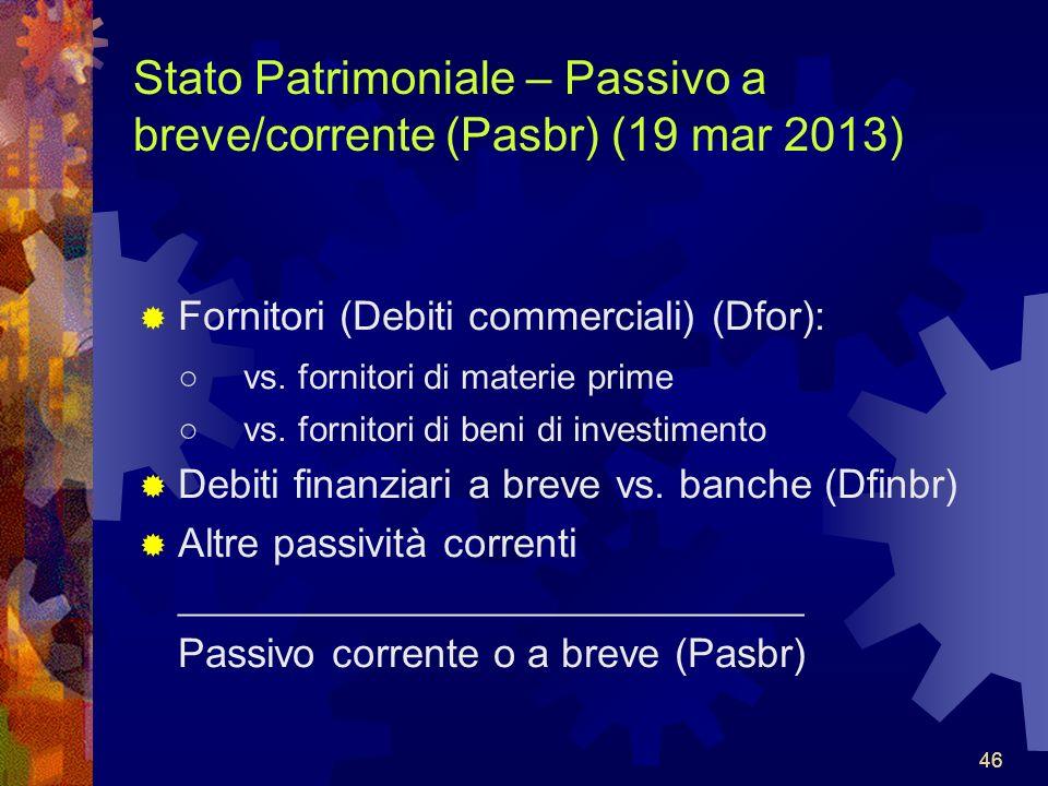 46 Stato Patrimoniale – Passivo a breve/corrente (Pasbr) (19 mar 2013) Fornitori (Debiti commerciali) (Dfor): vs.