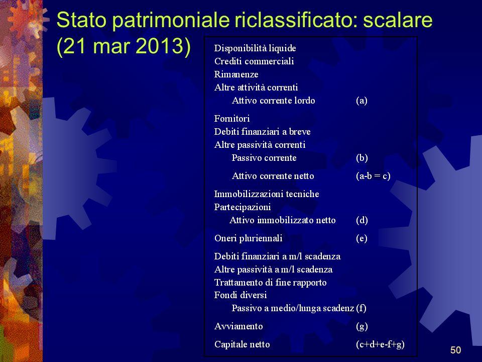 50 Stato patrimoniale riclassificato: scalare (21 mar 2013)
