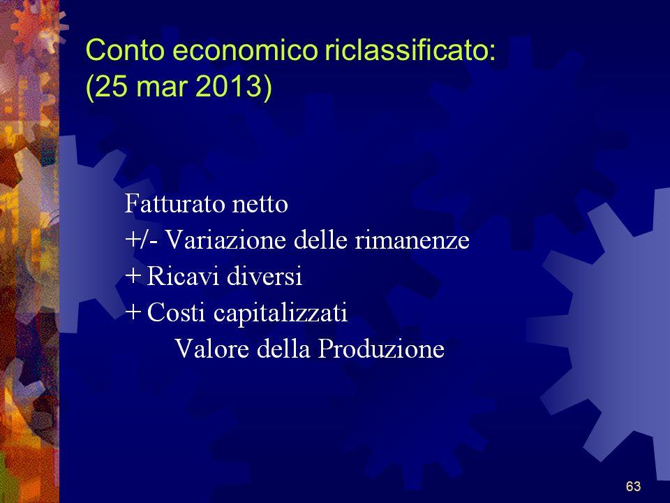 63 Conto economico riclassificato: (25 mar 2013) 63