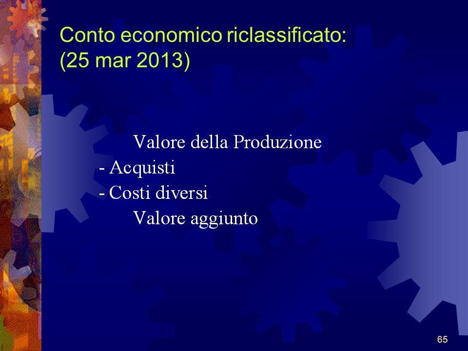65 Conto economico riclassificato: (25 mar 2013) 65