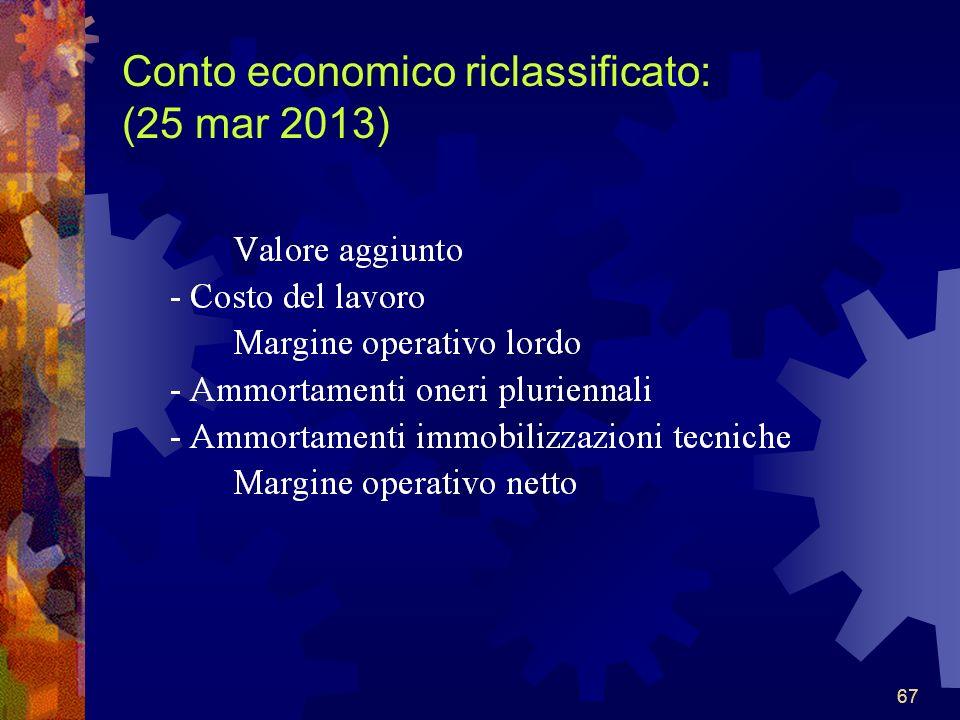67 Conto economico riclassificato: (25 mar 2013) 67