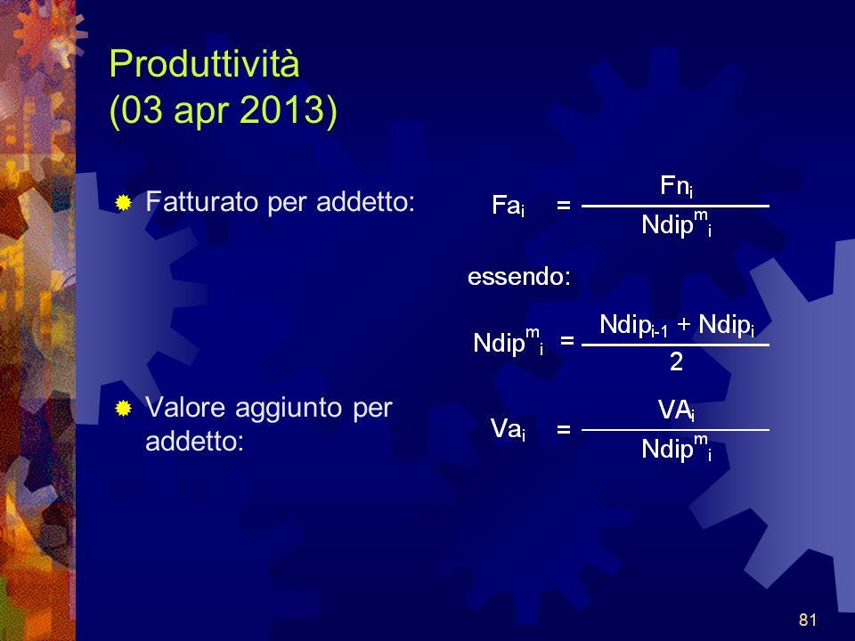 81 Produttività (03 apr 2013) Fatturato per addetto: Valore aggiunto per addetto: 81