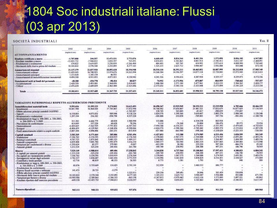 84 1804 Soc industriali italiane: Flussi (03 apr 2013) 84