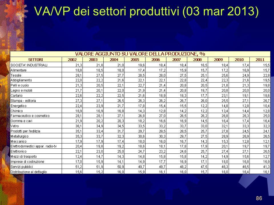 86 VA/VP dei settori produttivi (03 mar 2013) 86