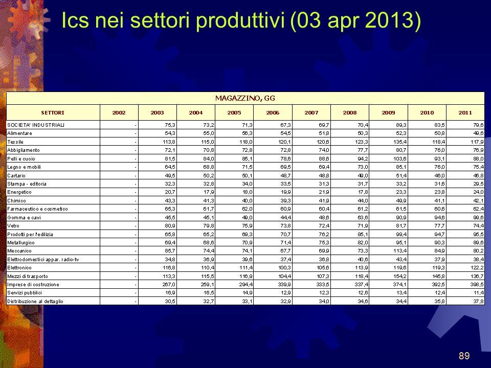 89 Ics nei settori produttivi (03 apr 2013) 89