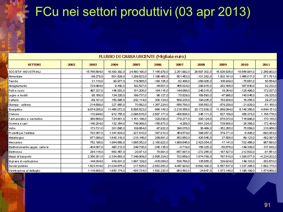 91 FCu nei settori produttivi (03 apr 2013) 91