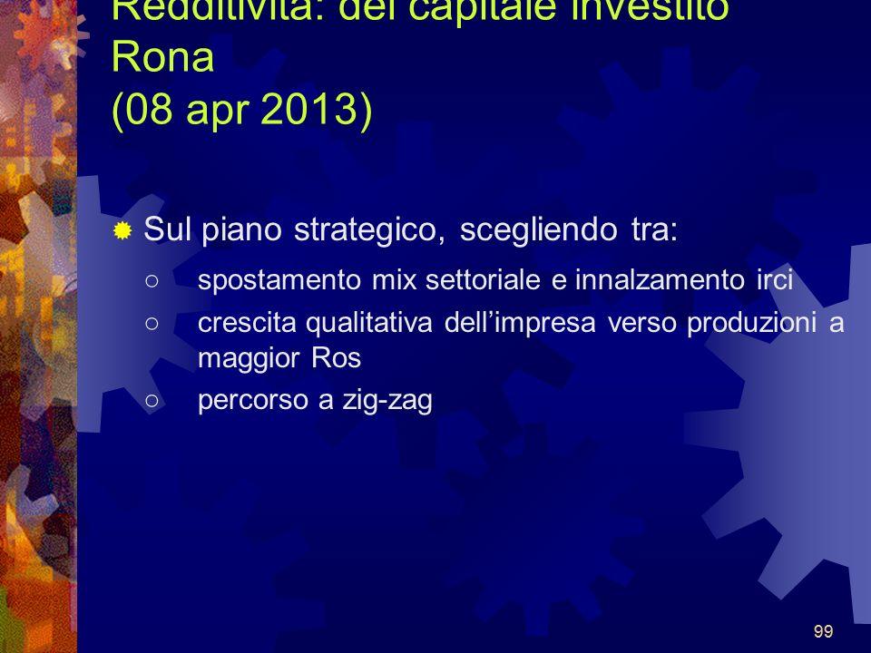 99 Redditività: del capitale investito Rona (08 apr 2013) Sul piano strategico, scegliendo tra: spostamento mix settoriale e innalzamento irci crescita qualitativa dellimpresa verso produzioni a maggior Ros percorso a zig-zag