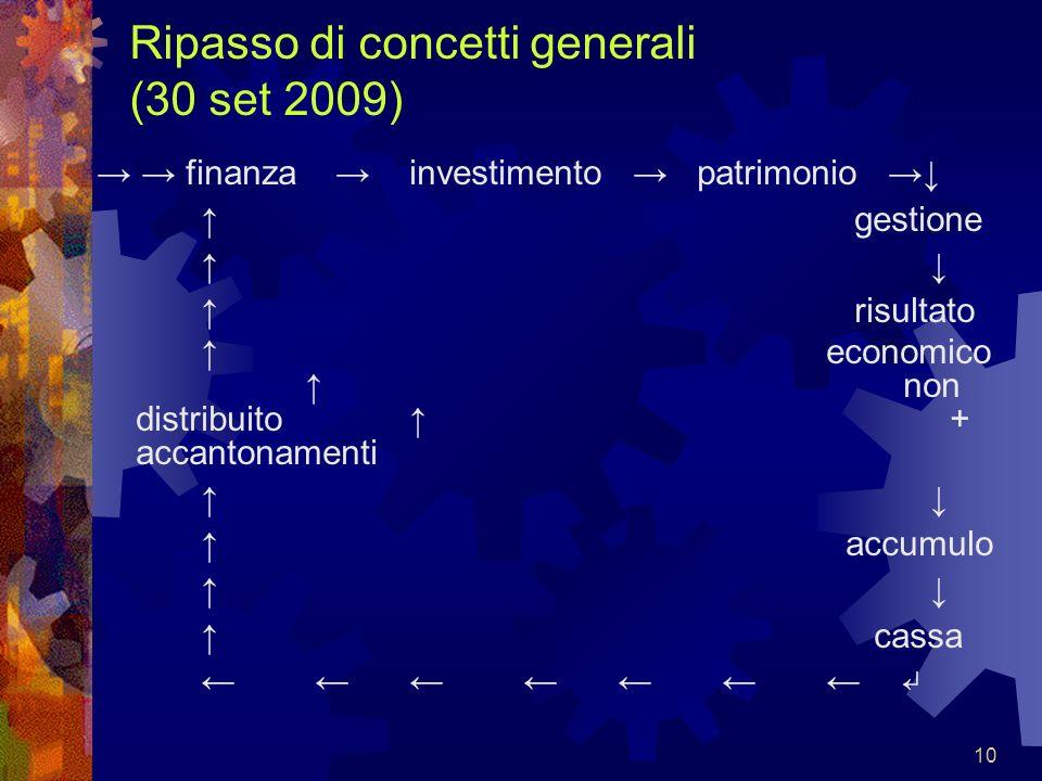 10 Ripasso di concetti generali (30 set 2009) finanza investimento patrimonio gestione risultato economico non distribuito + accantonamenti accumulo c