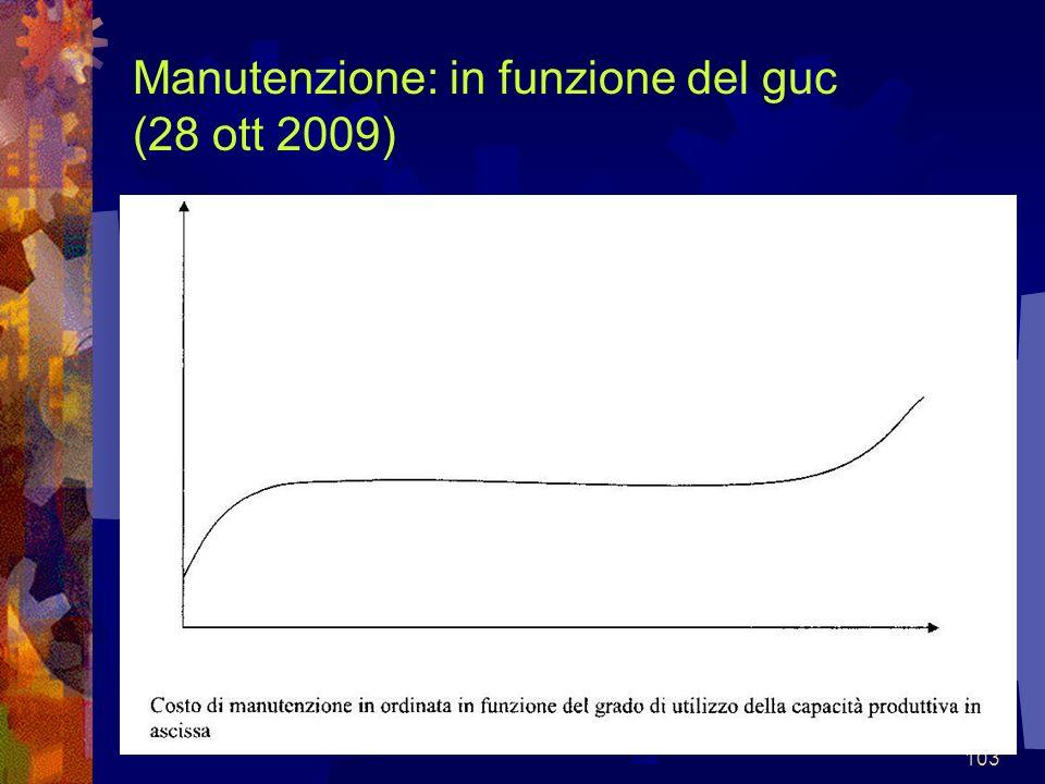 103 Manutenzione: in funzione del guc (28 ott 2009)