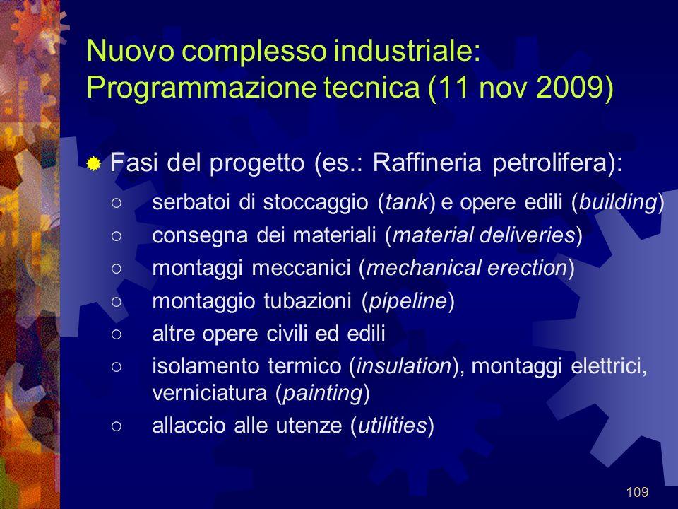 109 Nuovo complesso industriale: Programmazione tecnica (11 nov 2009) Fasi del progetto (es.: Raffineria petrolifera): serbatoi di stoccaggio (tank) e