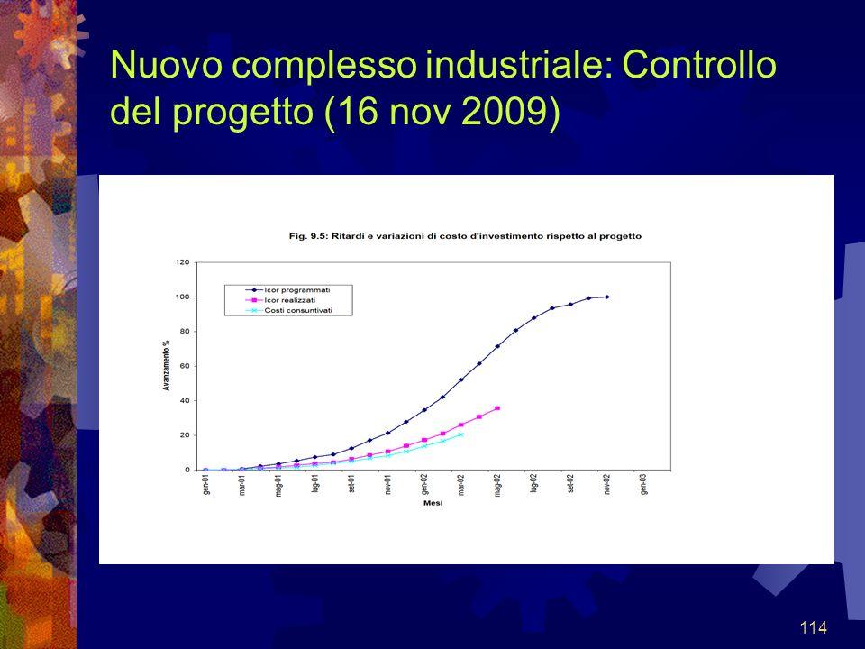 114 Nuovo complesso industriale: Controllo del progetto (16 nov 2009)