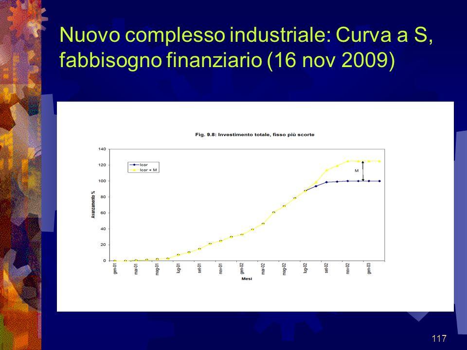 117 Nuovo complesso industriale: Curva a S, fabbisogno finanziario (16 nov 2009)