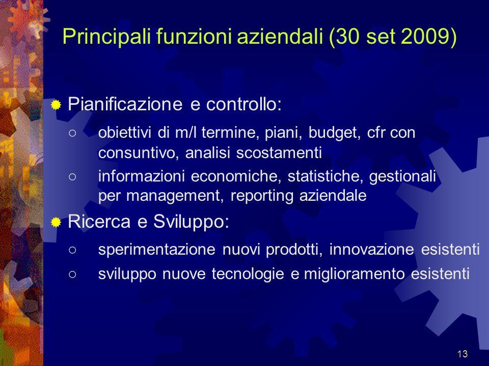 13 Principali funzioni aziendali (30 set 2009) Pianificazione e controllo: obiettivi di m/l termine, piani, budget, cfr con consuntivo, analisi scosta