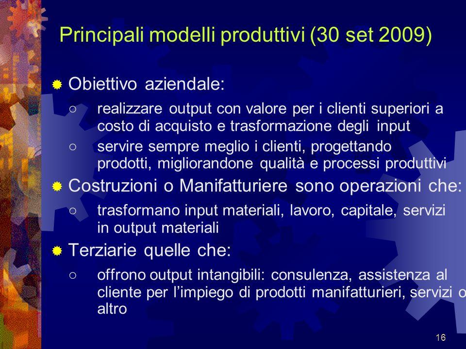 16 Principali modelli produttivi (30 set 2009) Obiettivo aziendale: realizzare output con valore per i clienti superiori a costo di acquisto e trasfor