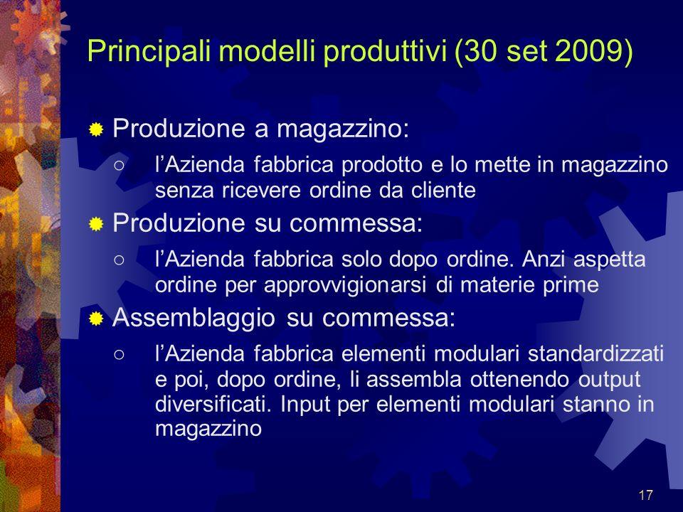 17 Principali modelli produttivi (30 set 2009) Produzione a magazzino: lAzienda fabbrica prodotto e lo mette in magazzino senza ricevere ordine da cli