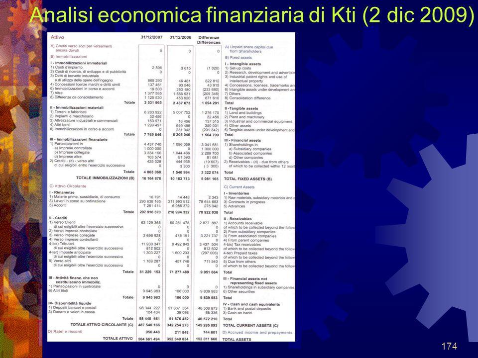 174 Analisi economica finanziaria di Kti (2 dic 2009)