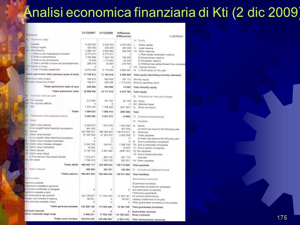 175 Analisi economica finanziaria di Kti (2 dic 2009)
