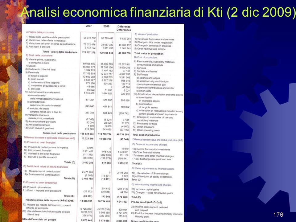 176 Analisi economica finanziaria di Kti (2 dic 2009)