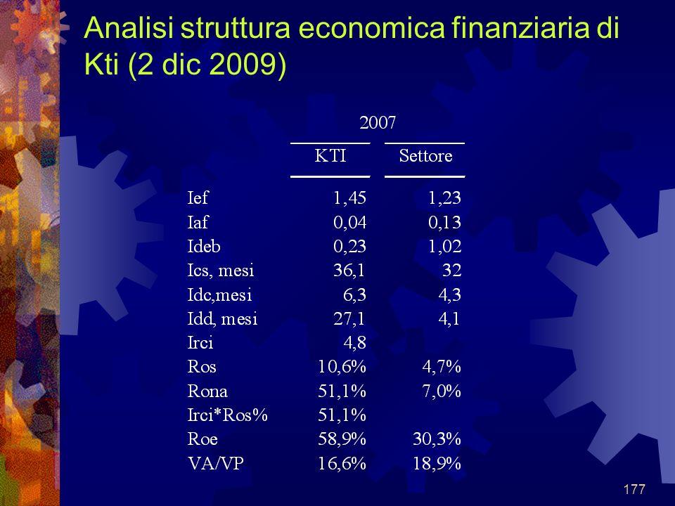 177 Analisi struttura economica finanziaria di Kti (2 dic 2009)