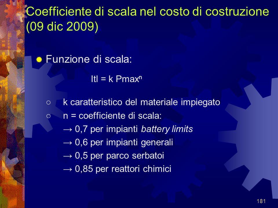181 Coefficiente di scala nel costo di costruzione (09 dic 2009) Funzione di scala: Itl = k Pmax n k caratteristico del materiale impiegato n = coeffi