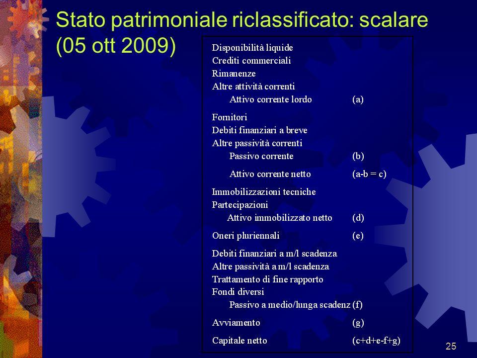 25 Stato patrimoniale riclassificato: scalare (05 ott 2009)