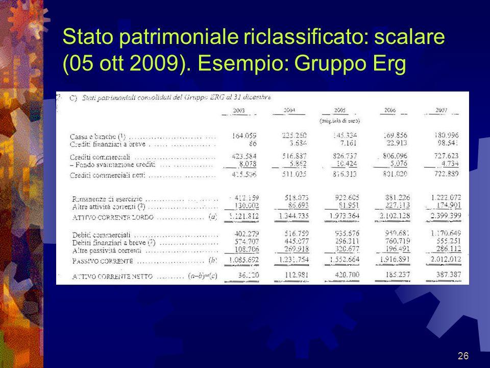 26 Stato patrimoniale riclassificato: scalare (05 ott 2009). Esempio: Gruppo Erg