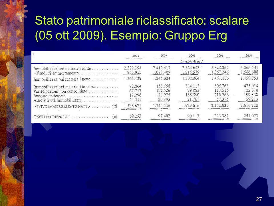 27 Stato patrimoniale riclassificato: scalare (05 ott 2009). Esempio: Gruppo Erg