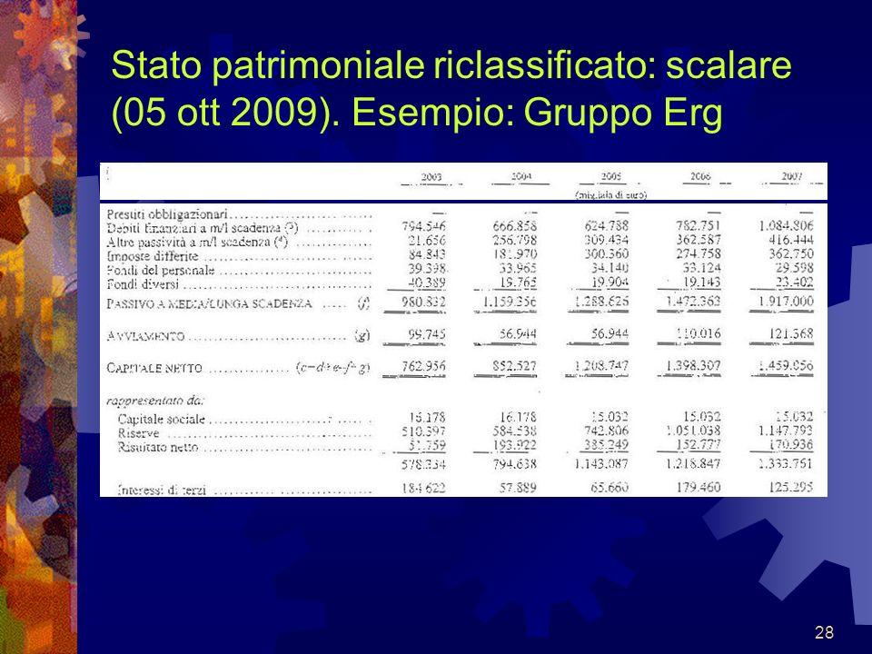 28 Stato patrimoniale riclassificato: scalare (05 ott 2009). Esempio: Gruppo Erg
