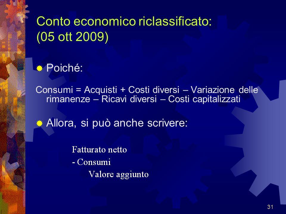 31 Conto economico riclassificato: (05 ott 2009) Poiché: Consumi = Acquisti + Costi diversi – Variazione delle rimanenze – Ricavi diversi – Costi capi