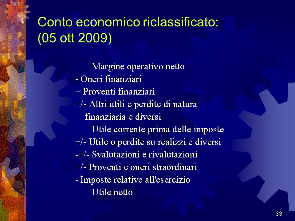 33 Conto economico riclassificato: (05 ott 2009)