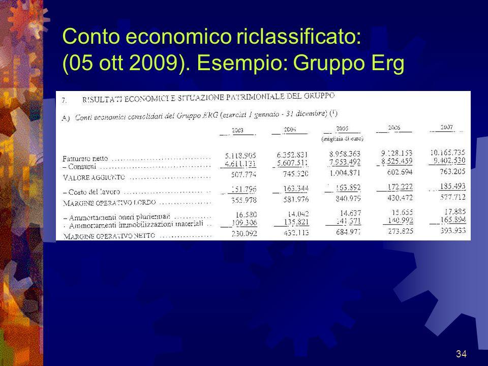 34 Conto economico riclassificato: (05 ott 2009). Esempio: Gruppo Erg