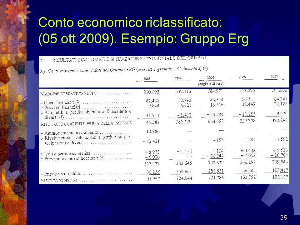 35 Conto economico riclassificato: (05 ott 2009). Esempio: Gruppo Erg