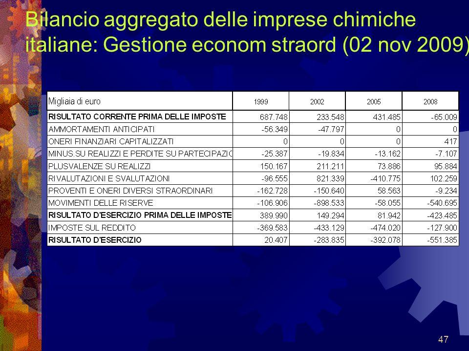 47 Bilancio aggregato delle imprese chimiche italiane: Gestione econom straord (02 nov 2009)