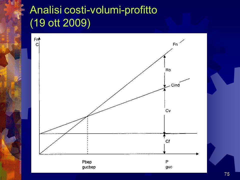 75 Analisi costi-volumi-profitto (19 ott 2009)