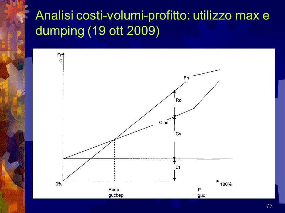 77 Analisi costi-volumi-profitto: utilizzo max e dumping (19 ott 2009)