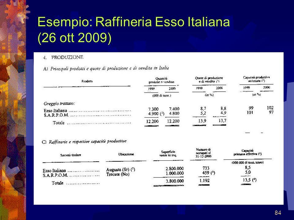 84 Esempio: Raffineria Esso Italiana (26 ott 2009)