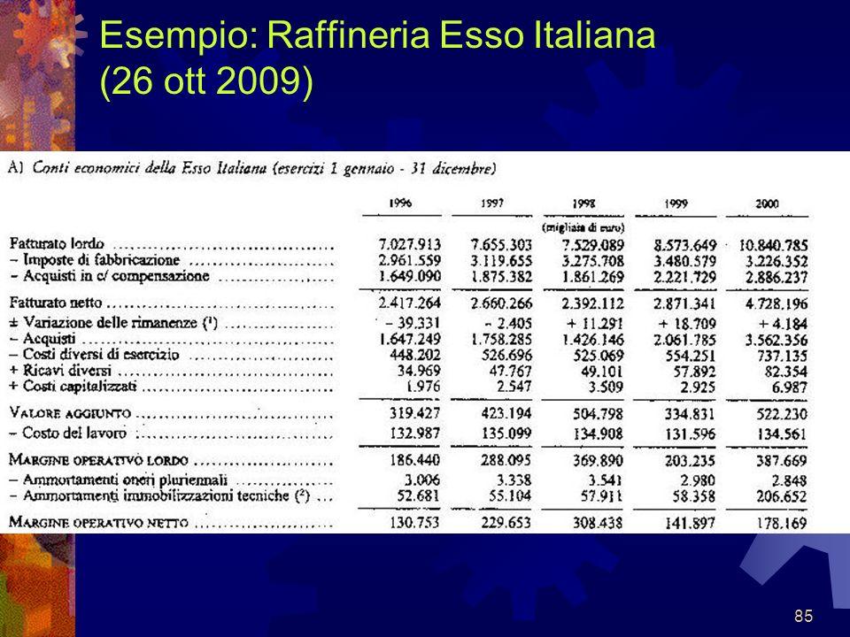 85 Esempio: Raffineria Esso Italiana (26 ott 2009)