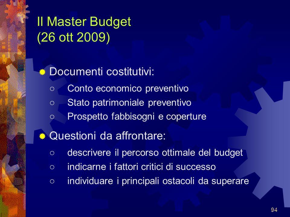 94 Il Master Budget (26 ott 2009) Documenti costitutivi: Conto economico preventivo Stato patrimoniale preventivo Prospetto fabbisogni e coperture Que