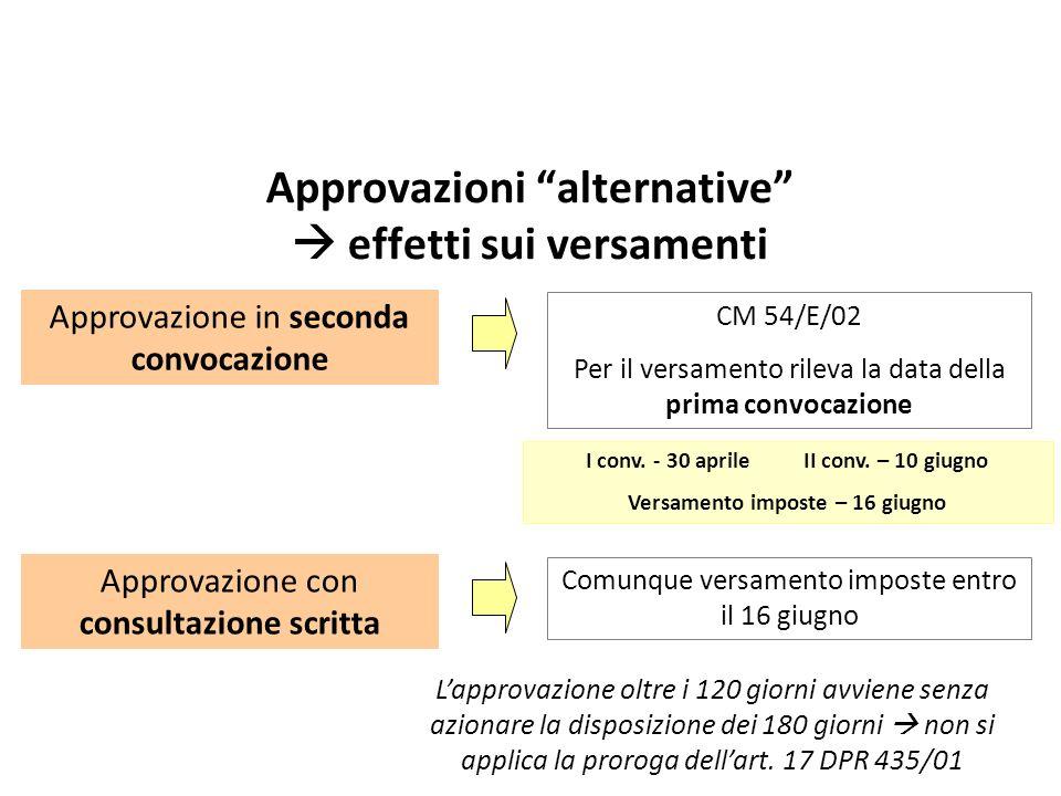 Approvazioni alternative effetti sui versamenti Approvazione in seconda convocazione CM 54/E/02 Per il versamento rileva la data della prima convocazi