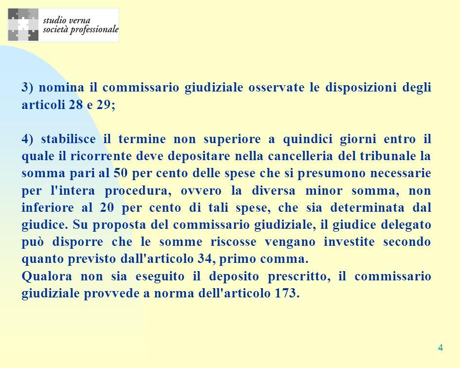4 3) nomina il commissario giudiziale osservate le disposizioni degli articoli 28 e 29; 4) stabilisce il termine non superiore a quindici giorni entro
