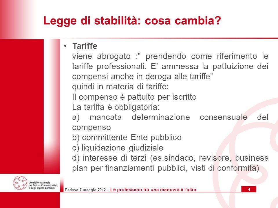 Padova 7 maggio 2012 – Le professioni tra una manovra e laltra 5 D.L.