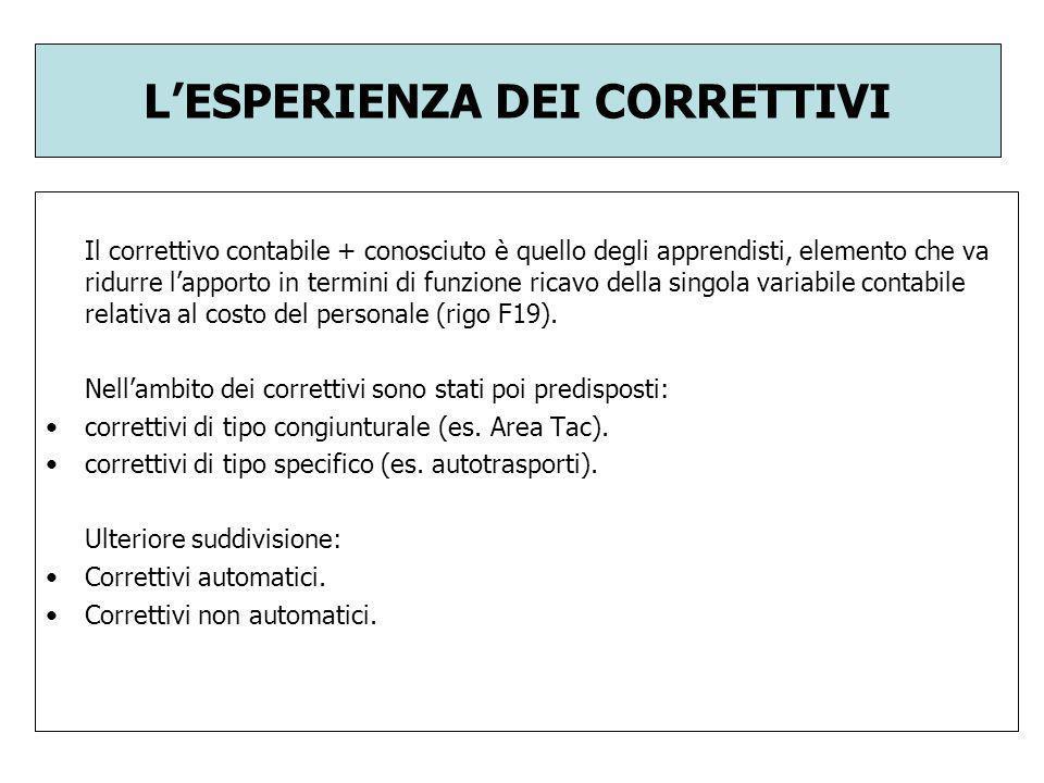 ELABORAZIONE CORRETTIVI PERIODO D IMPOSTA 2008 Nel percorso che porta allelaborazione dei correttivi anti crisi larticolo 8 D.l.