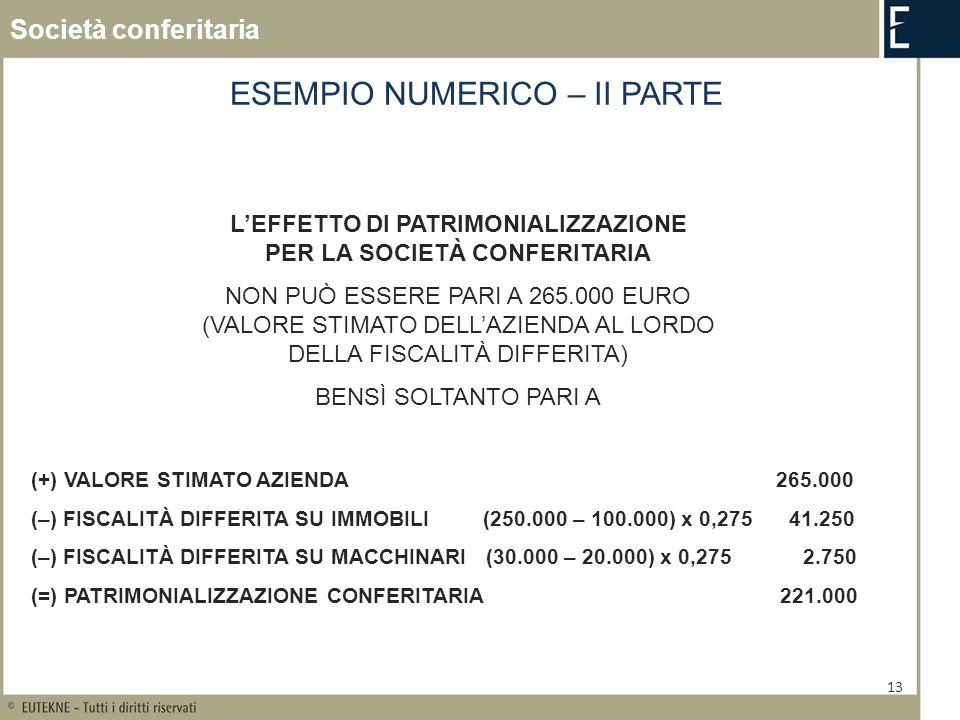 13 Società conferitaria LEFFETTO DI PATRIMONIALIZZAZIONE PER LA SOCIETÀ CONFERITARIA NON PUÒ ESSERE PARI A 265.000 EURO (VALORE STIMATO DELLAZIENDA AL