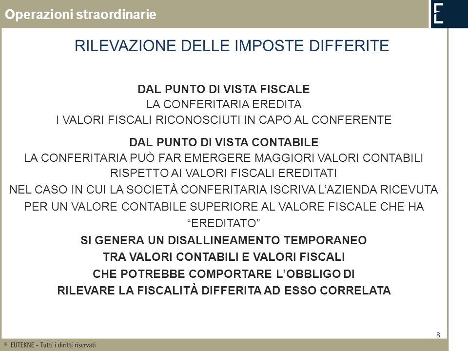 8 RILEVAZIONE DELLE IMPOSTE DIFFERITE DAL PUNTO DI VISTA FISCALE LA CONFERITARIA EREDITA I VALORI FISCALI RICONOSCIUTI IN CAPO AL CONFERENTE DAL PUNTO