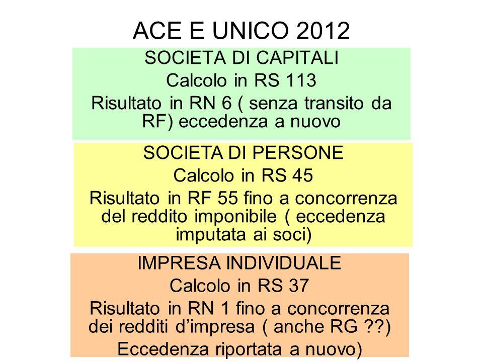 ACE E UNICO 2012 SOCIETA DI CAPITALI Calcolo in RS 113 Risultato in RN 6 ( senza transito da RF) eccedenza a nuovo SOCIETA DI PERSONE Calcolo in RS 45 Risultato in RF 55 fino a concorrenza del reddito imponibile ( eccedenza imputata ai soci) IMPRESA INDIVIDUALE Calcolo in RS 37 Risultato in RN 1 fino a concorrenza dei redditi dimpresa ( anche RG ??) Eccedenza riportata a nuovo)