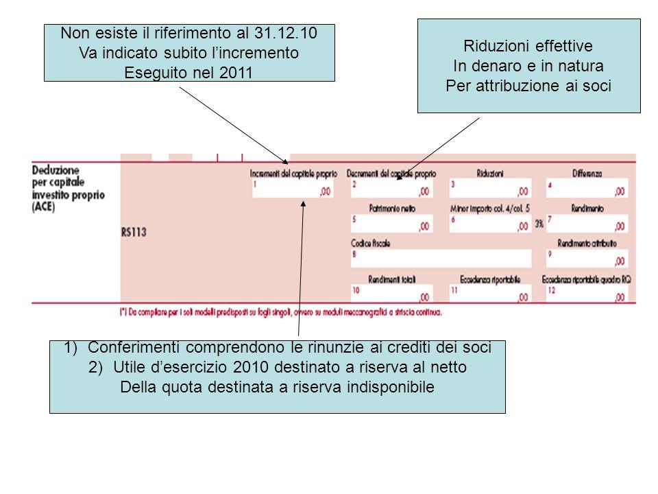 Non esiste il riferimento al 31.12.10 Va indicato subito lincremento Eseguito nel 2011 1)Conferimenti comprendono le rinunzie ai crediti dei soci 2)Ut